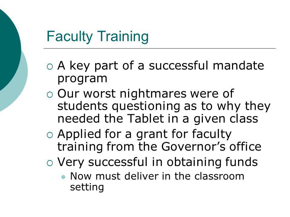 Faculty Training A key part of a successful mandate program Our worst nightmares were of students questioning as to why they needed the Tablet in a given class Applied for a grant for faculty training from the Governors office Very successful in obtaining funds Now must deliver in the classroom setting