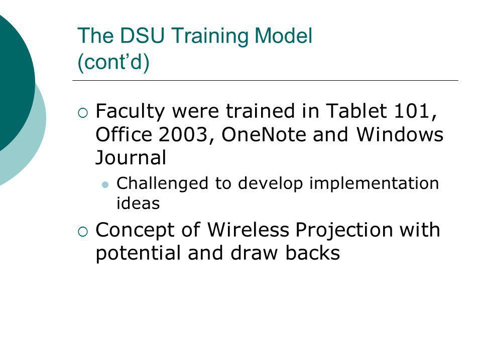 The DSU Training Model (contd) Faculty were trained in Tablet 101, Office 2003, OneNote and Windows Journal Challenged to develop implementation ideas Concept of Wireless Projection with potential and draw backs