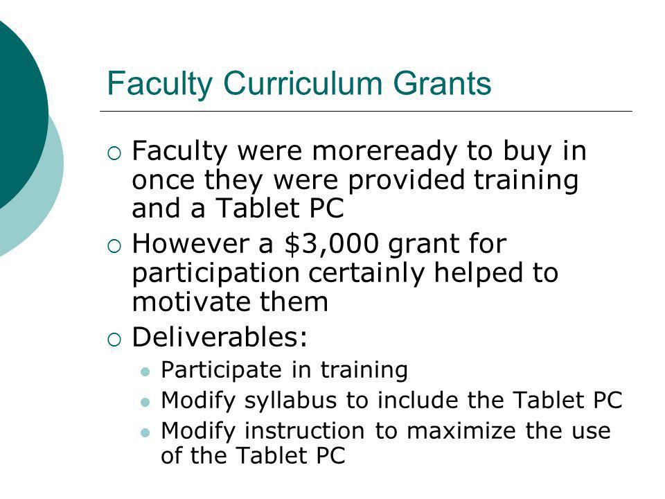 Faculty Curriculum Grants Faculty were moreready to buy in once they were provided training and a Tablet PC However a $3,000 grant for participation certainly helped to motivate them Deliverables: Participate in training Modify syllabus to include the Tablet PC Modify instruction to maximize the use of the Tablet PC