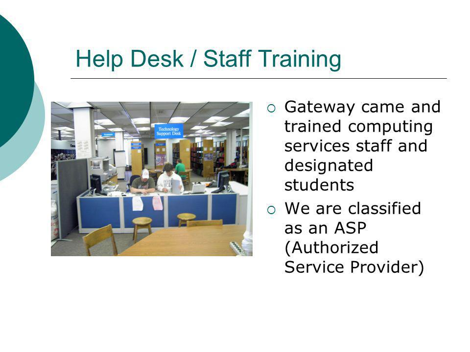 Help Desk / Staff Training Gateway came and trained computing services staff and designated students We are classified as an ASP (Authorized Service Provider)