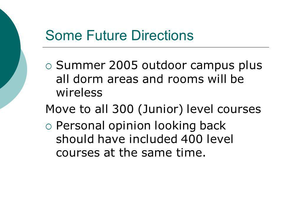 Some Future Directions Summer 2005 outdoor campus plus all dorm areas and rooms will be wireless Move to all 300 (Junior) level courses Personal opinion looking back should have included 400 level courses at the same time.