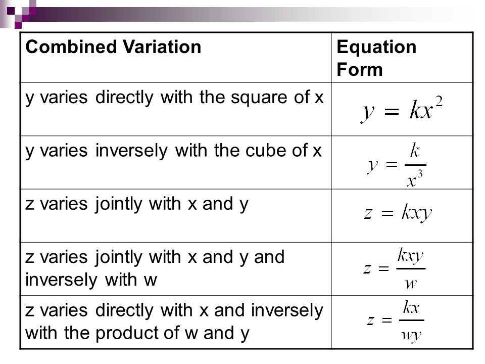 Combined VariationEquation Form y varies directly with the square of x y varies inversely with the cube of x z varies jointly with x and y z varies jo