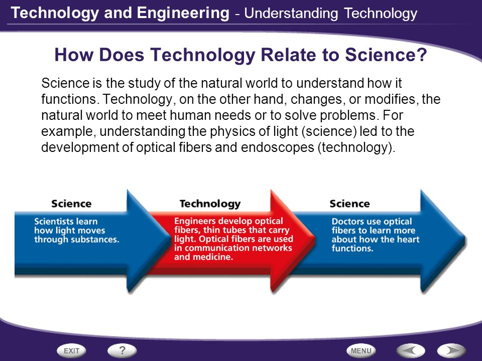 Technology and Engineering - Understanding Technology How Does Technology Relate to Science? Science is the study of the natural world to understand h