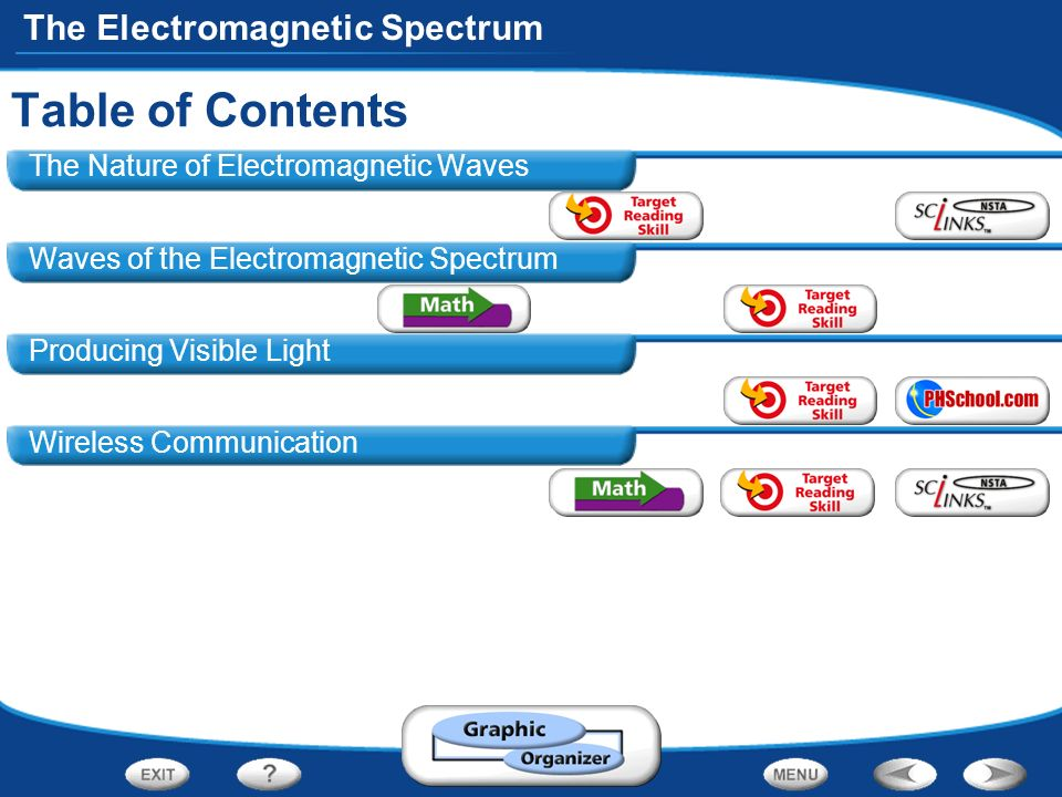 The Electromagnetic Spectrum The Nature of Electromagnetic Waves Waves of the Electromagnetic Spectrum Producing Visible Light Wireless Communication