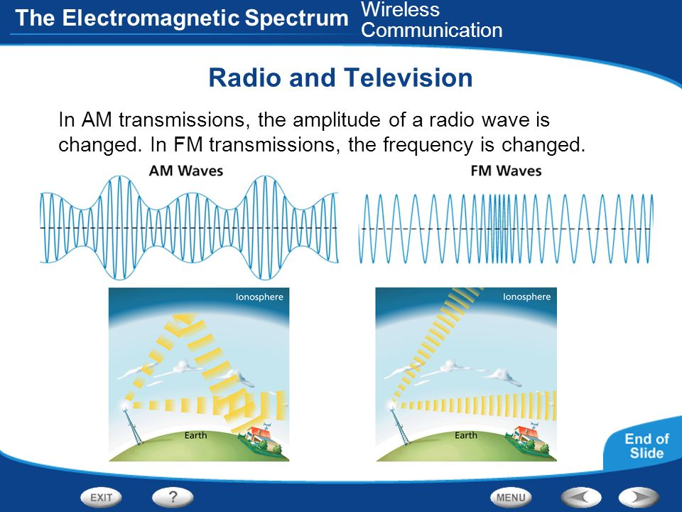 The Electromagnetic Spectrum Wireless Communication Radio and Television In AM transmissions, the amplitude of a radio wave is changed. In FM transmis