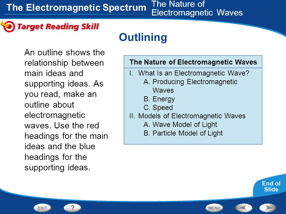 The Electromagnetic Spectrum Outlining An outline shows the relationship between main ideas and supporting ideas. As you read, make an outline about e