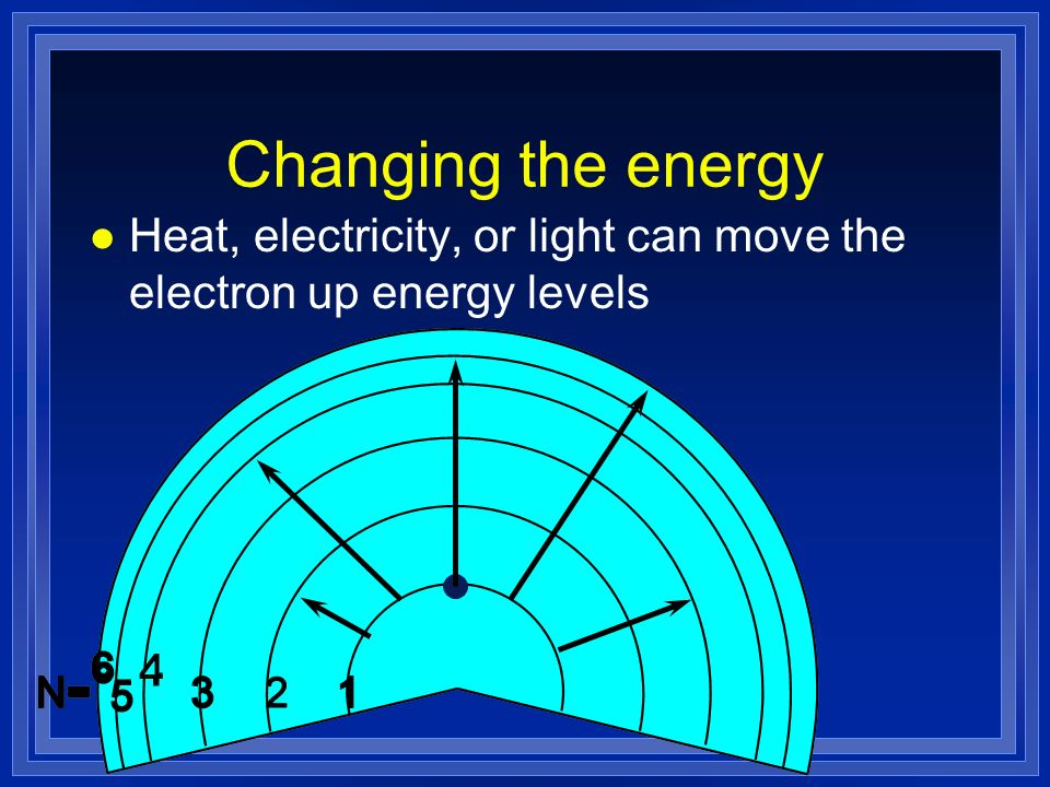 Changing the energy l Heat, electricity, or light can move the electron up energy levels