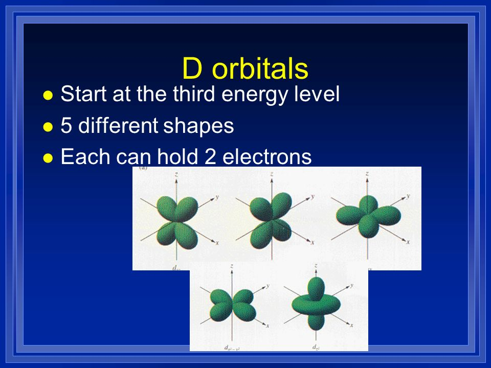D orbitals l Start at the third energy level l 5 different shapes l Each can hold 2 electrons