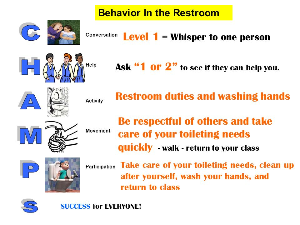 Level 1 = Whisper to one person Ask 1 or 2 to see if they can help you. Restroom duties and washing hands Be respectful of others and take care of you