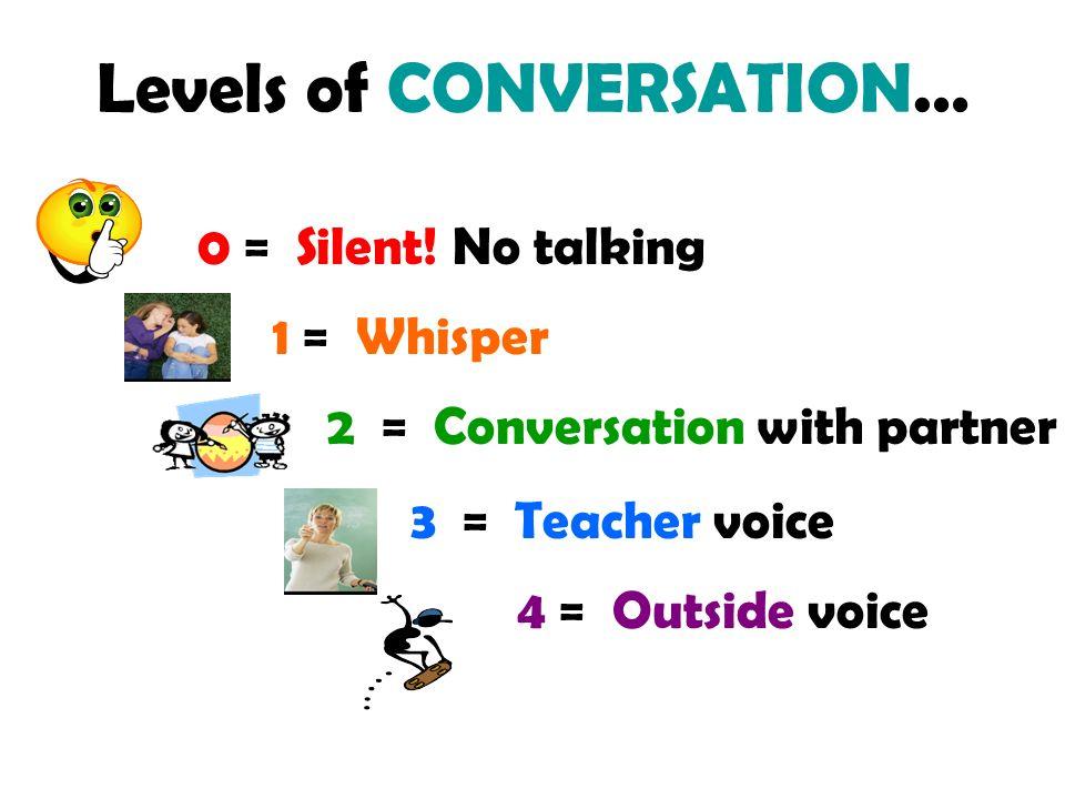 Levels of CONVERSATION… 0 = Silent! No talking 1 = Whisper 2 = Conversation with partner 3 = Teacher voice 4 = Outside voice