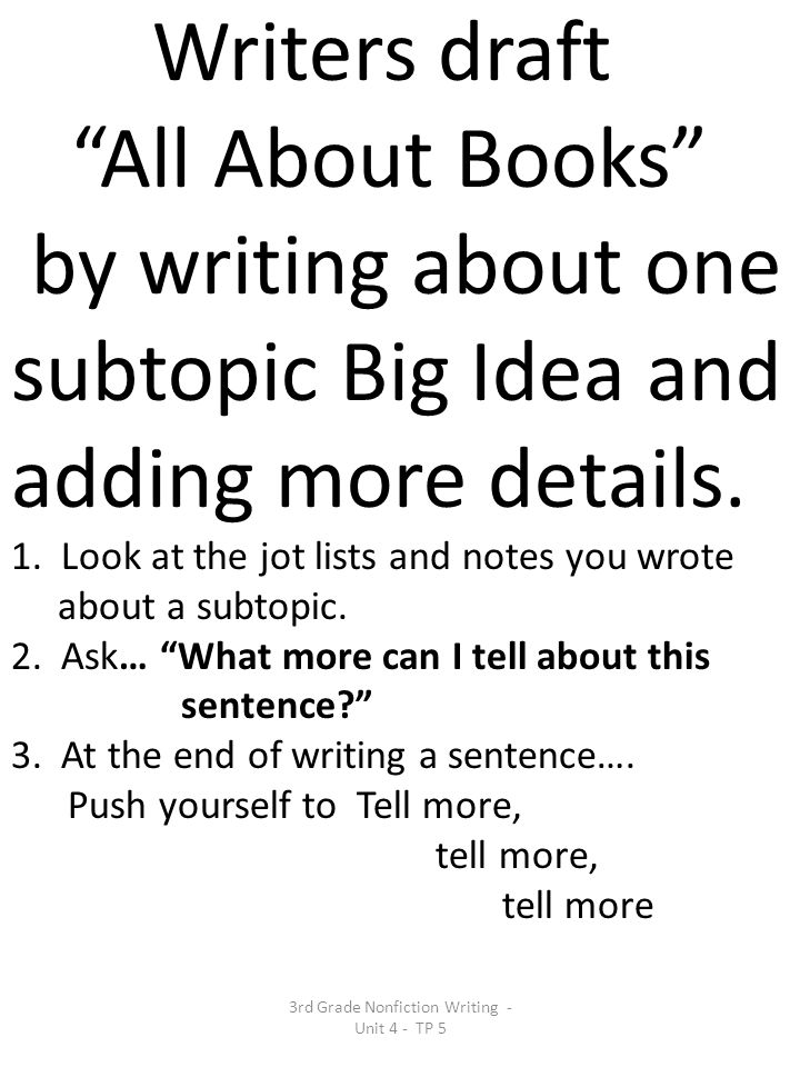 Writers draft All About Books by writing about one subtopic Big Idea and adding more details.