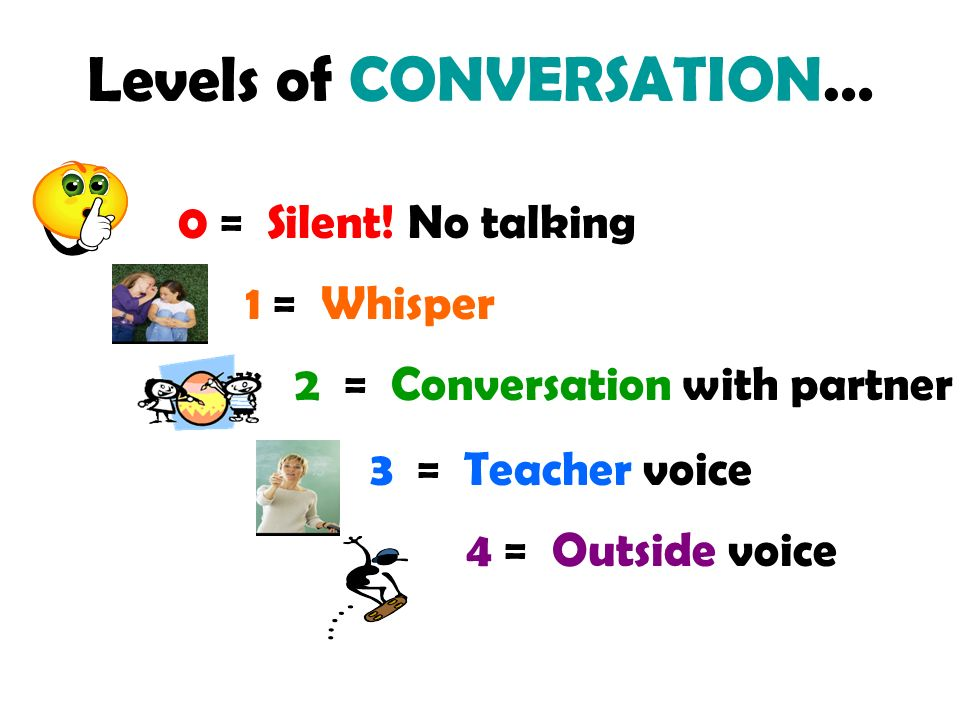 Level 1 = Whisper to one person (only if help is needed or during partner work) Ask 1 or 2 to see if they can help you.