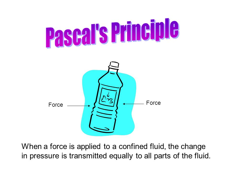 Force When a force is applied to a confined fluid, the change in pressure is transmitted equally to all parts of the fluid.