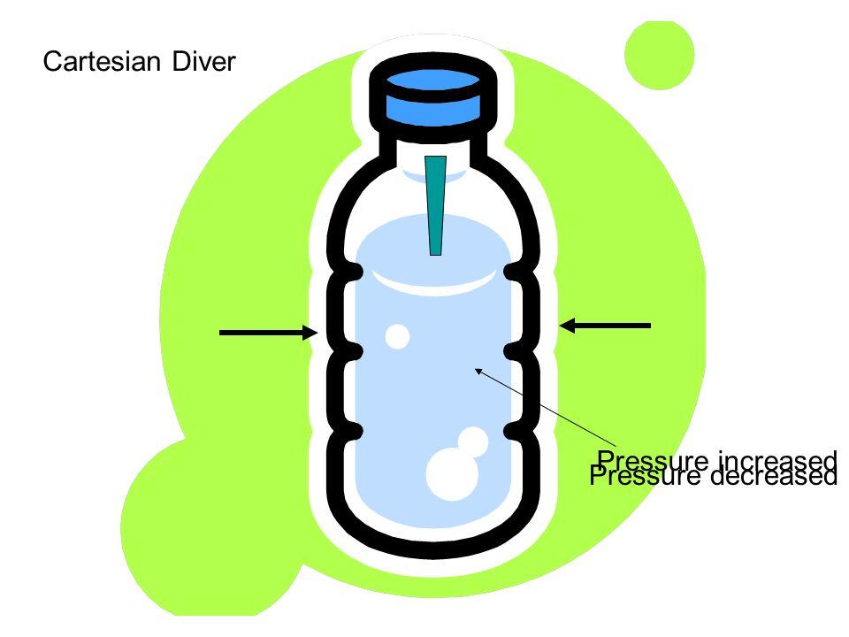 Cartesian Diver Pressure increased Pressure decreased