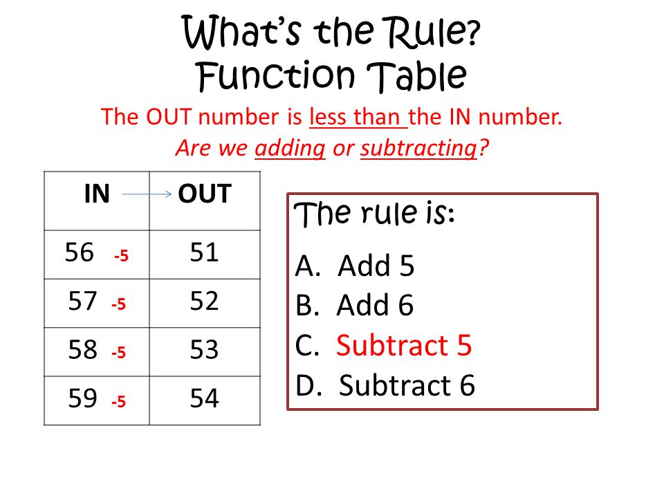 Whats the Rule. Function Table The OUT number is less than the IN number.