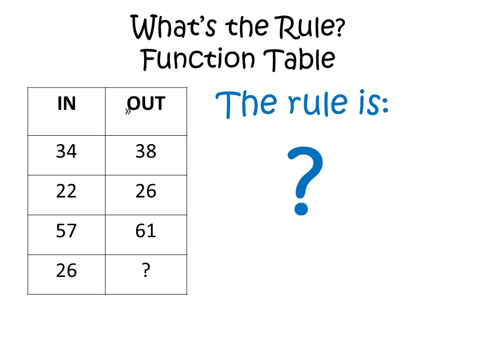 Whats the Rule Function Table » The rule is: INOUT 3438 2226 5761 26