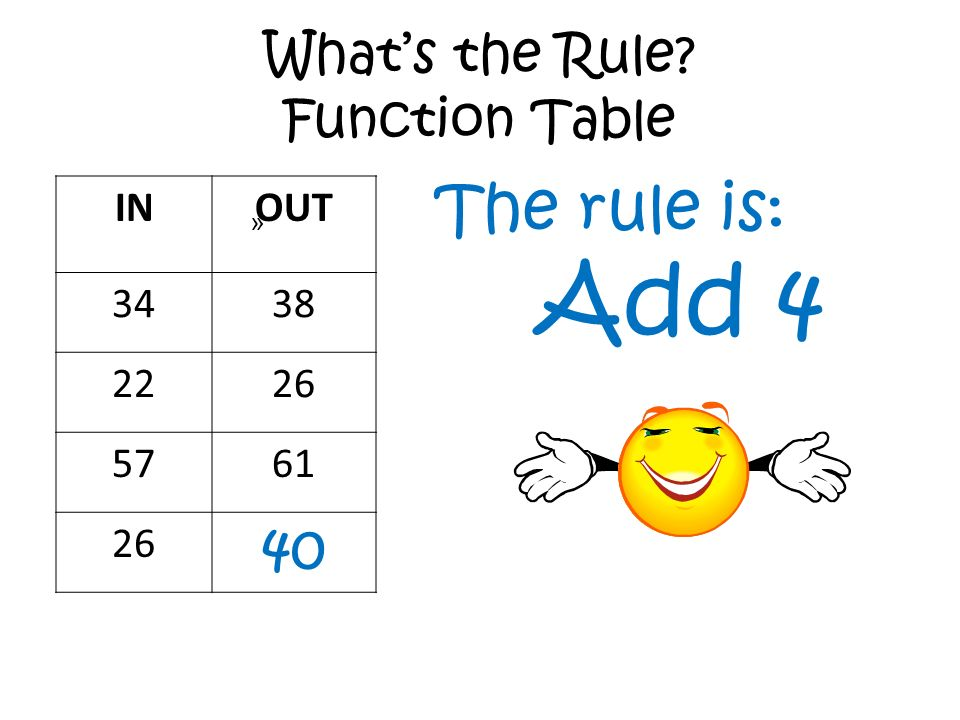 Whats the Rule Function Table » The rule is: Add 4 INOUT 3438 2226 5761 26 40