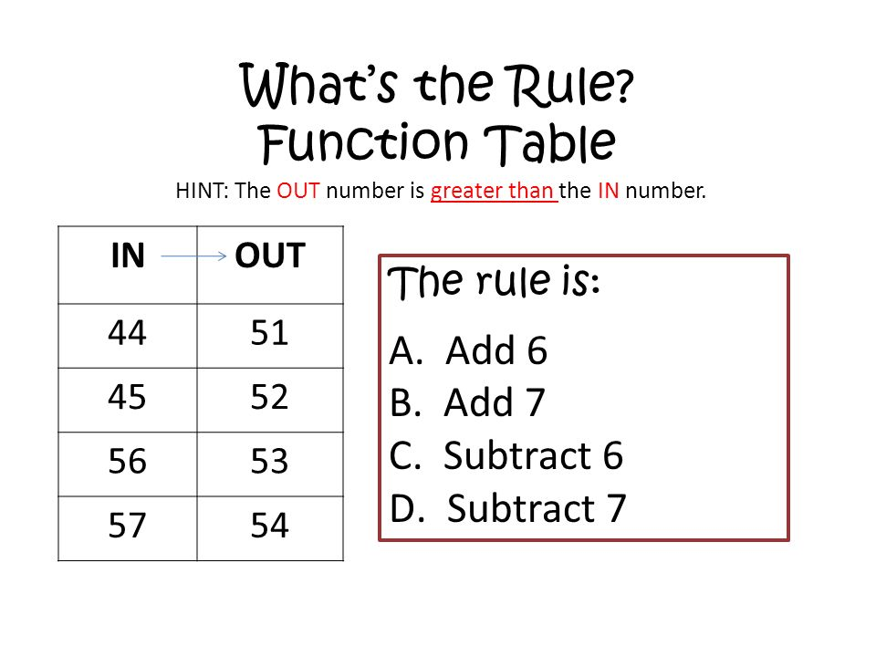 Whats the Rule? Function Table HINT: The OUT number is greater than the IN number. INOUT 4451 4552 5653 5754 The rule is: A. Add 6 B. Add 7 C. Subtrac