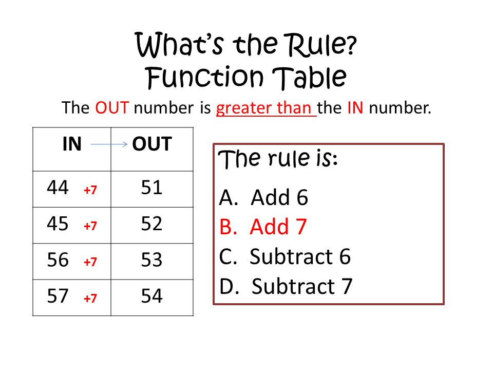 Whats the Rule? Function Table The OUT number is greater than the IN number. INOUT 44 +7 51 45 +7 52 56 +7 53 57 +7 54 The rule is: A. Add 6 B. Add 7