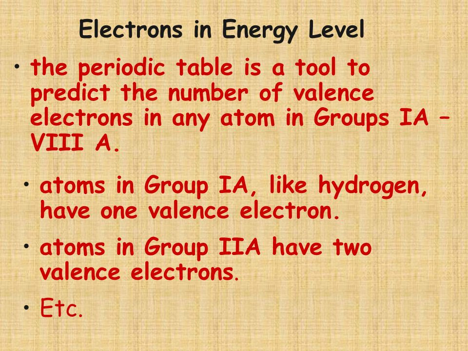 The lowest energy levels fill up first ****Electrons in the outermost energy level are called valence electrons*** ******A full valence shell = 8