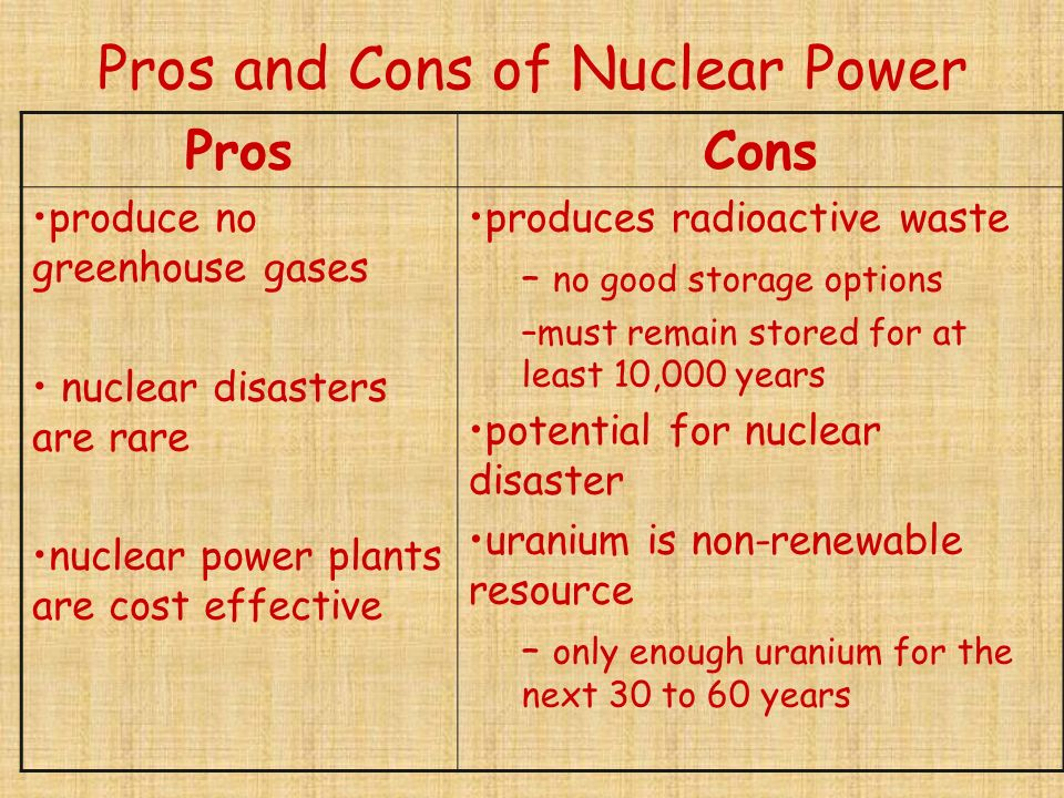 Nuclear power plants use the process of nuclear fission to produce heat in nuclear reactors.power plants The heat is used to generate steam, which is