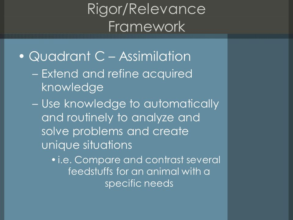 Rigor/Relevance Framework Quadrant C – Assimilation –Extend and refine acquired knowledge –Use knowledge to automatically and routinely to analyze and solve problems and create unique situations i.e.