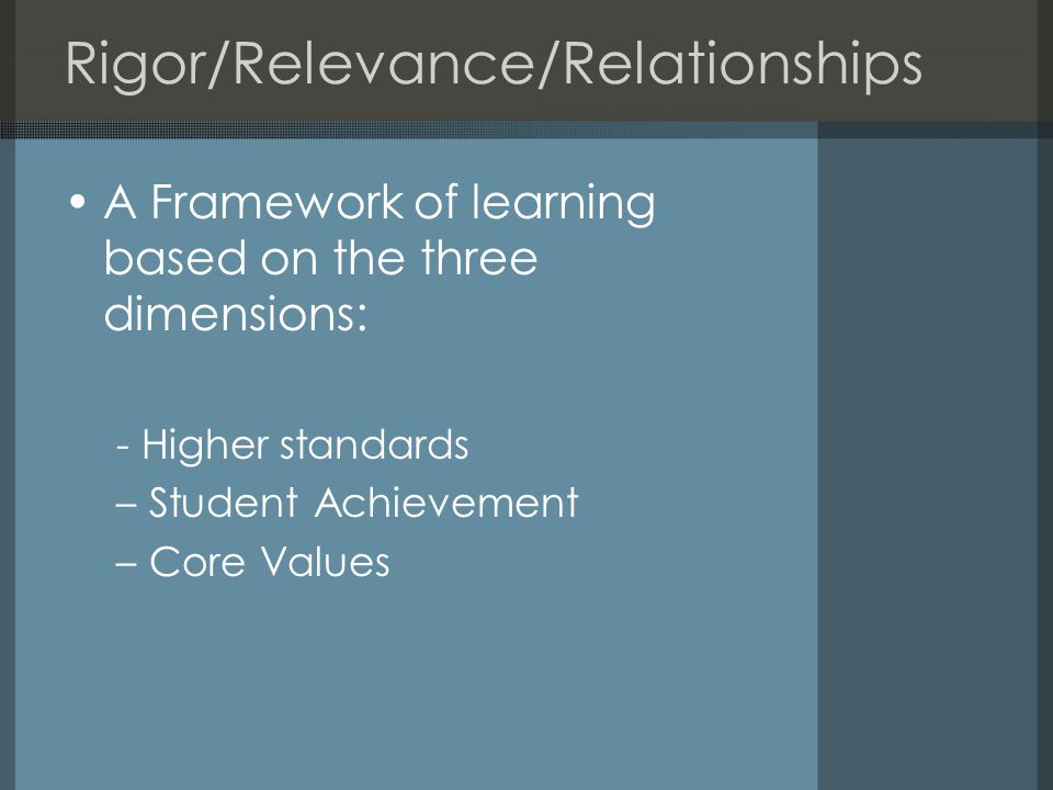 Rigor/Relevance/Relationships A Framework of learning based on the three dimensions: - Higher standards –Student Achievement –Core Values