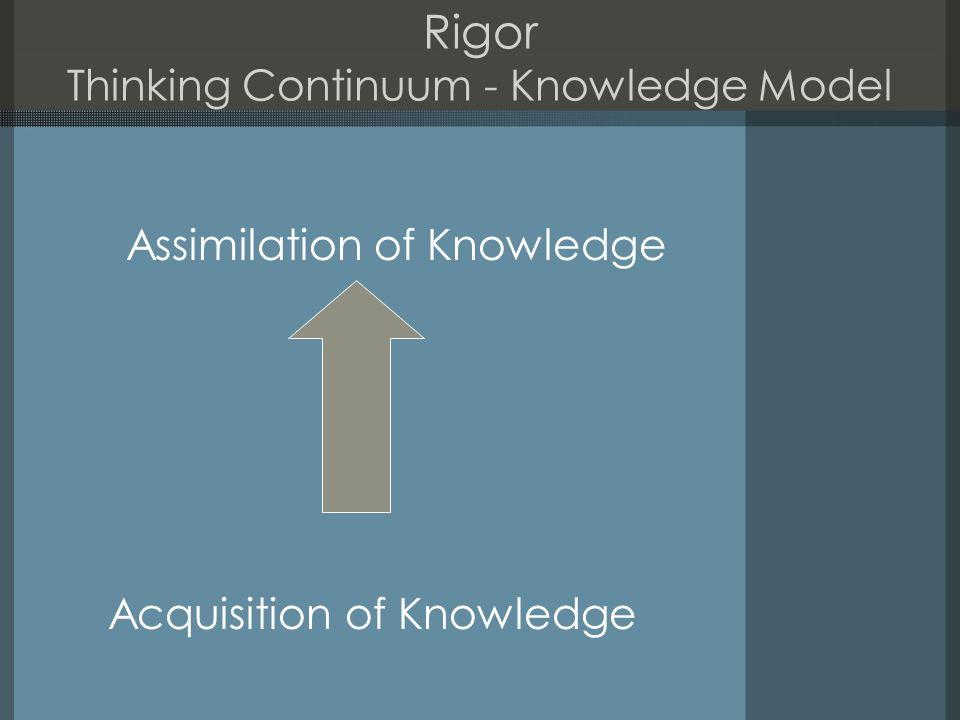 Rigor Thinking Continuum - Knowledge Model Assimilation of Knowledge Acquisition of Knowledge