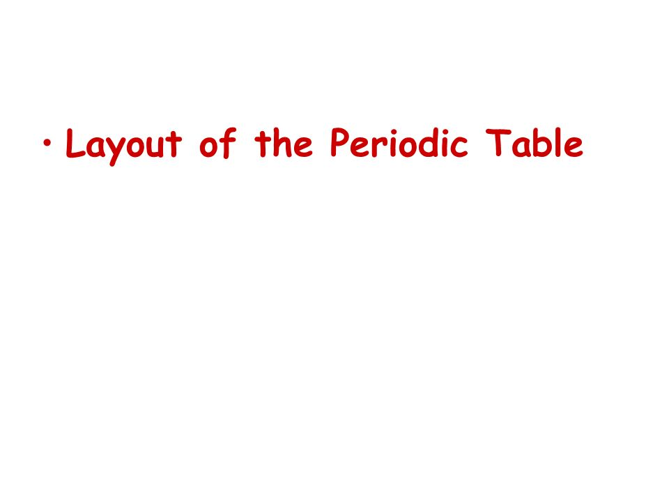 Layout of the Periodic Table