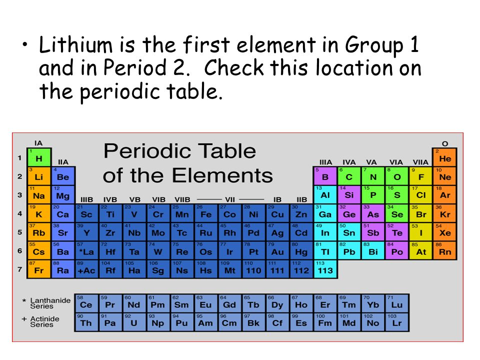 Lithium is the first element in Group 1 and in Period 2. Check this location on the periodic table.
