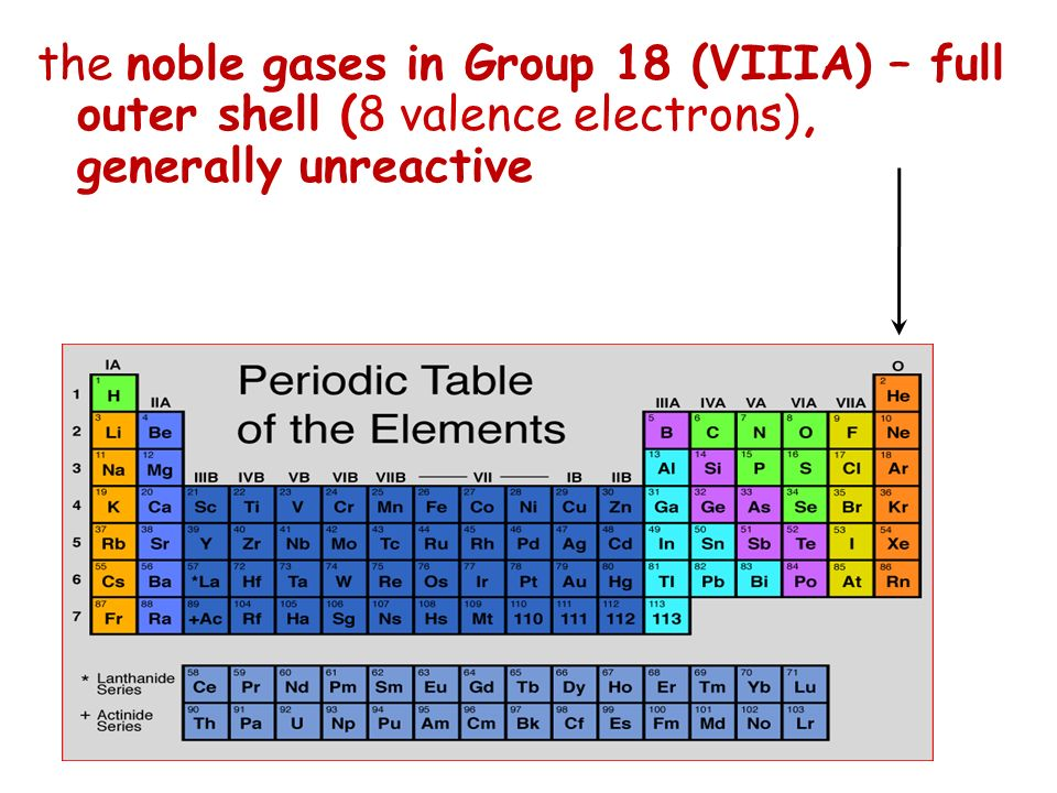 the noble gases in Group 18 (VIIIA) – full outer shell (8 valence electrons), generally unreactive