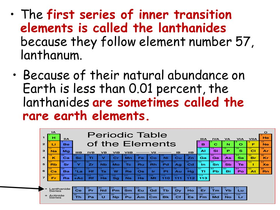 The first series of inner transition elements is called the lanthanides because they follow element number 57, lanthanum. Because of their natural abu