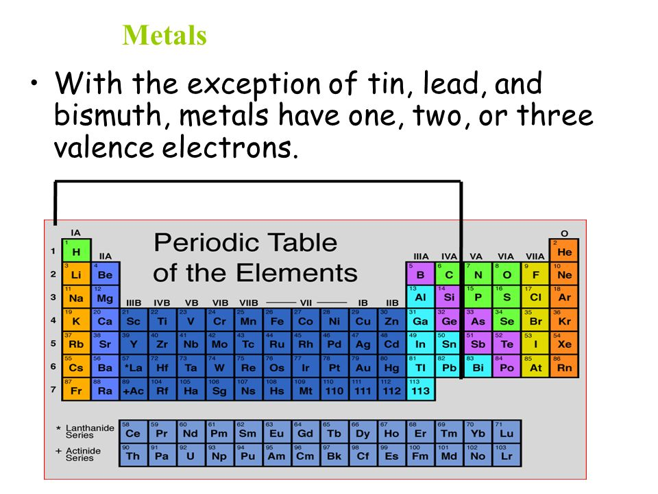 Metals The periodic table shows that most of the metals (coded blue) are not main group elements. With the exception of tin, lead, and bismuth, metals