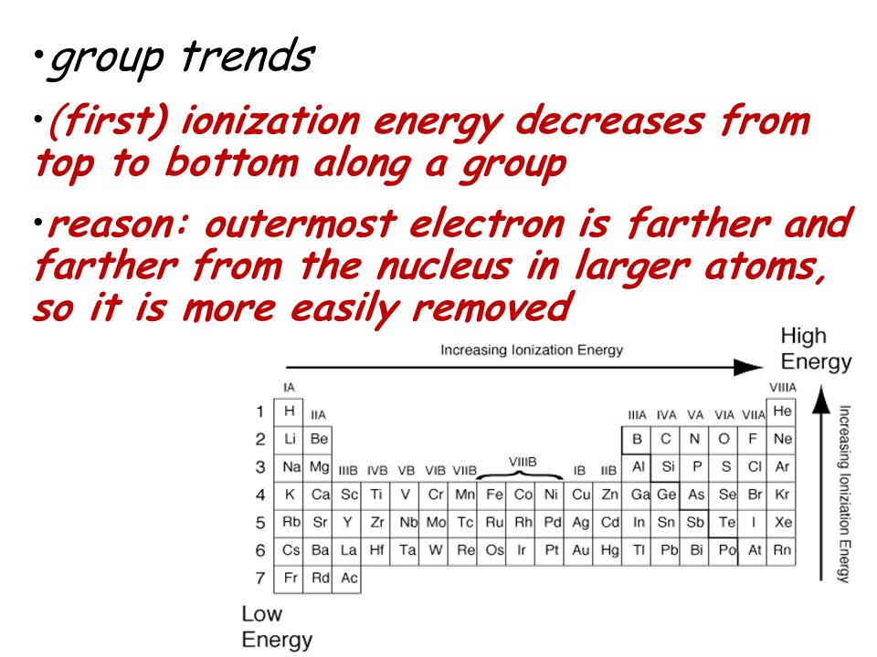 group trends (first) ionization energy decreases from top to bottom along a group reason: outermost electron is farther and farther from the nucleus i