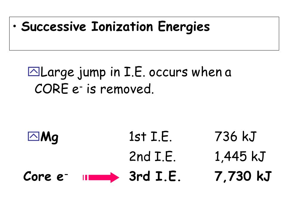 Successive Ionization Energies yMg1st I.E.736 kJ 2nd I.E.1,445 kJ Core e - 3rd I.E.7,730 kJ yLarge jump in I.E. occurs when a CORE e - is removed.