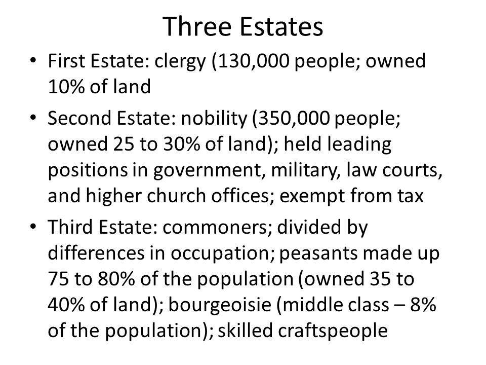 Three Estates First Estate: clergy (130,000 people; owned 10% of land Second Estate: nobility (350,000 people; owned 25 to 30% of land); held leading