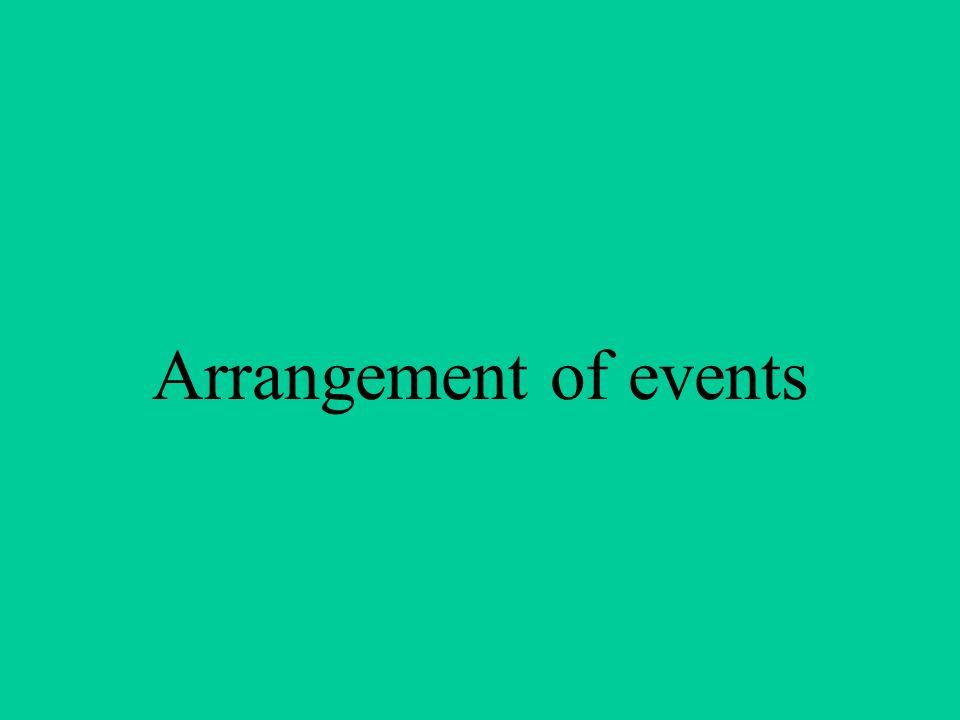 Arrangement of events