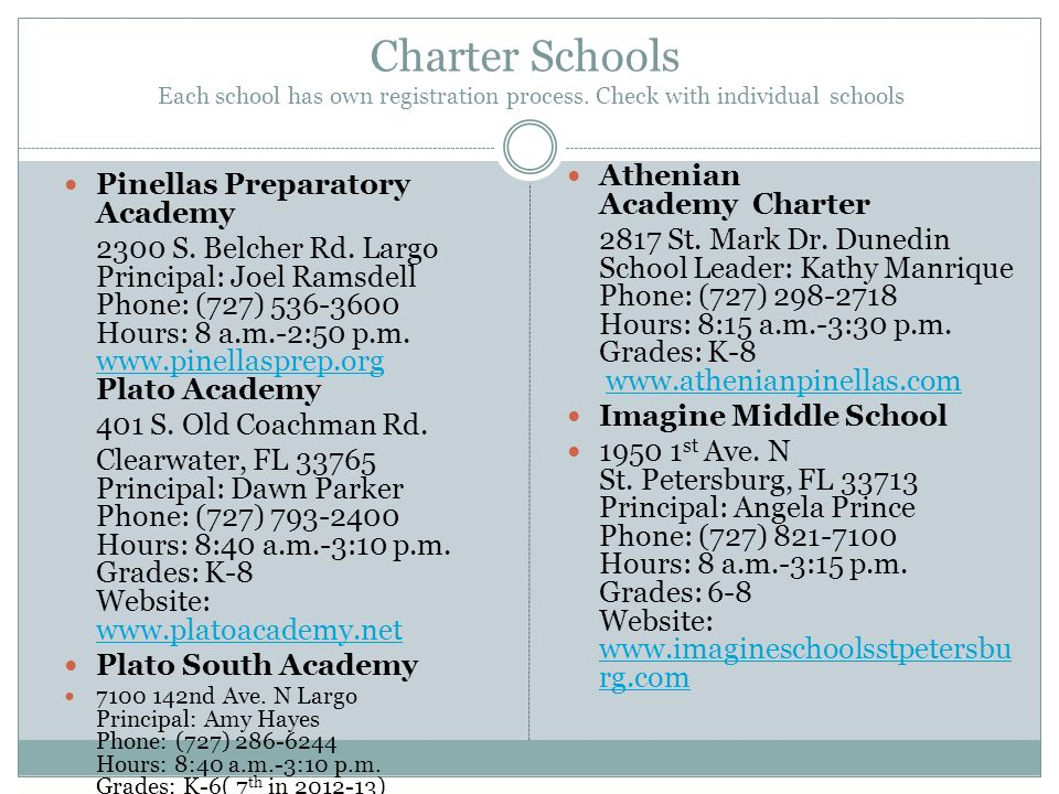 Charter Schools Each school has own registration process.