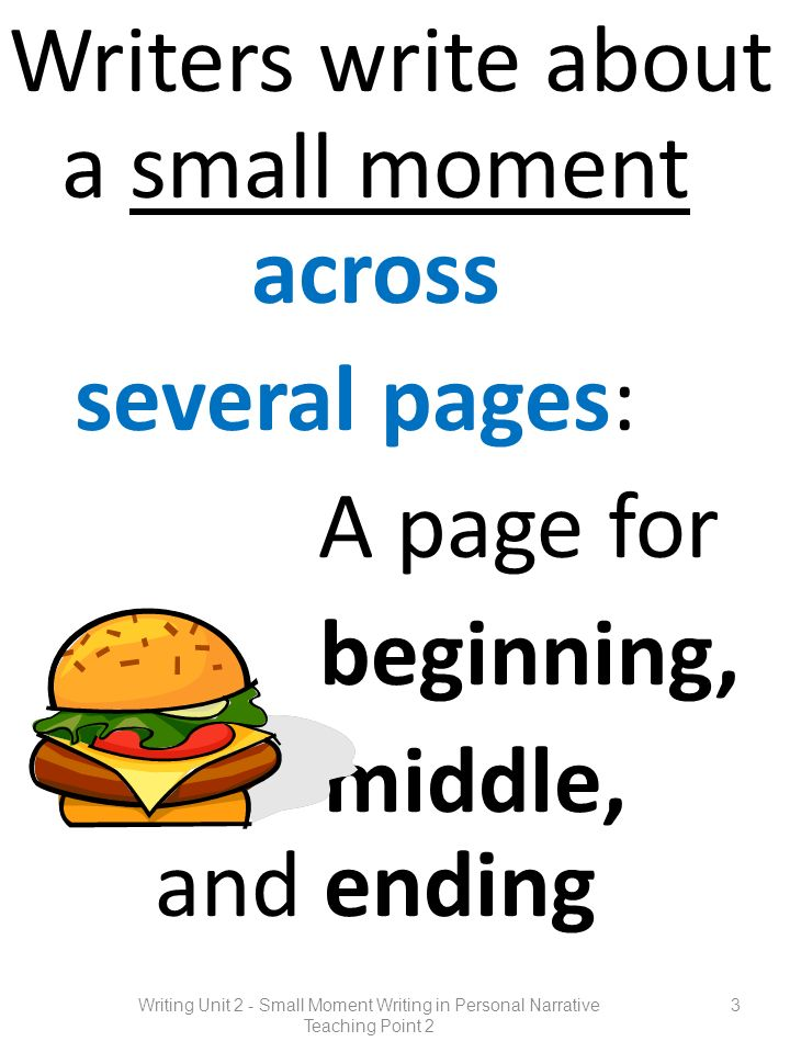 Writers write about a small moment across several pages: A page for beginning, middle, and ending Writing Unit 2 - Small Moment Writing in Personal Na