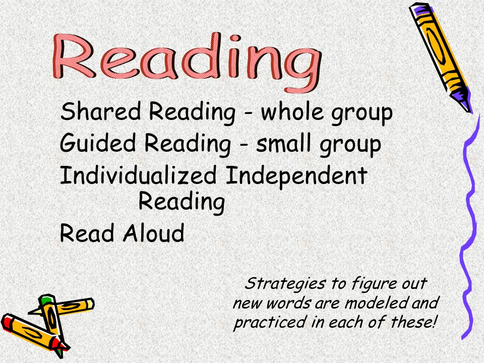 Shared Reading - whole group Guided Reading - small group Individualized Independent Reading Read Aloud Strategies to figure out new words are modeled and practiced in each of these!