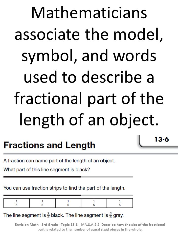 Mathematicians associate the model, symbol, and words used to describe a fractional part of the length of an object. Envision Math - 3rd Grade - Topic