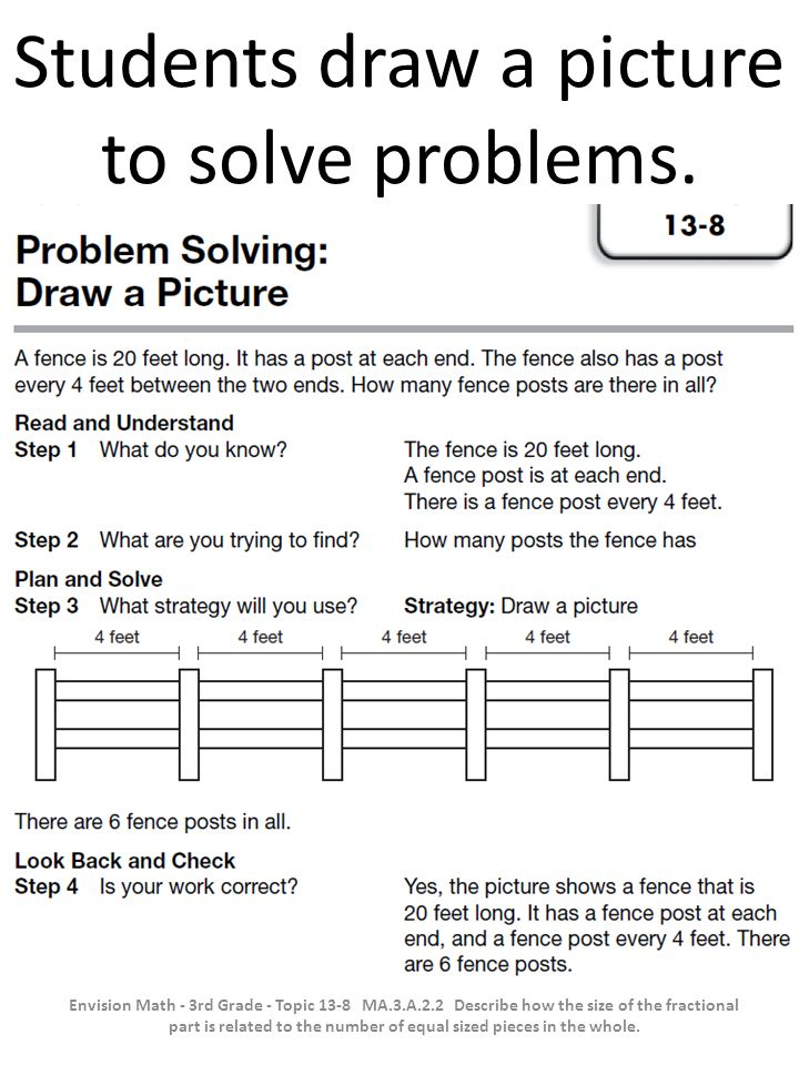 Students draw a picture to solve problems. Envision Math - 3rd Grade - Topic 13-8 MA.3.A.2.2 Describe how the size of the fractional part is related t