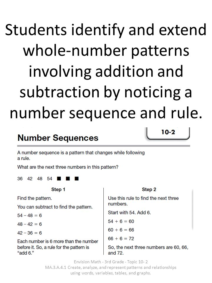 Students identify and extend whole-number patterns involving addition and subtraction by noticing a number sequence and rule. Envision Math - 3rd Grad