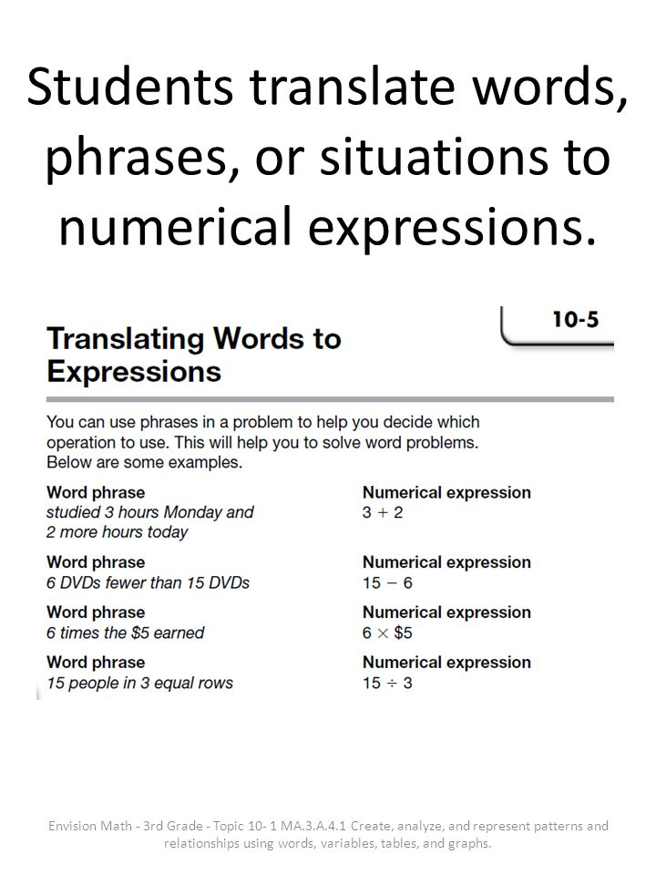 Students translate words, phrases, or situations to numerical expressions. Envision Math - 3rd Grade - Topic 10- 1 MA.3.A.4.1 Create, analyze, and rep