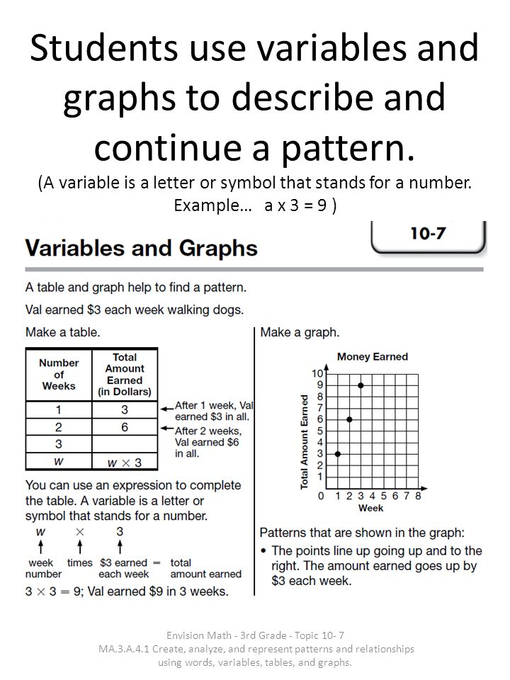 Students use variables and graphs to describe and continue a pattern. (A variable is a letter or symbol that stands for a number. Example… a x 3 = 9 )