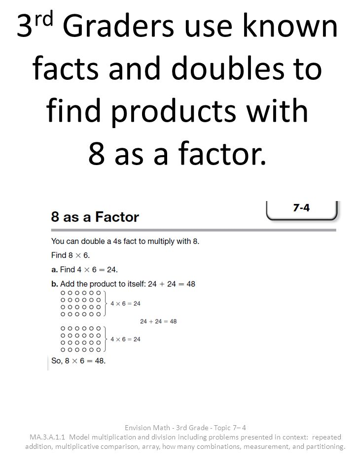 3 rd Graders use known facts and doubles to find products with 8 as a factor. Envision Math - 3rd Grade - Topic 7– 4 MA.3.A.1.1 Model multiplication a