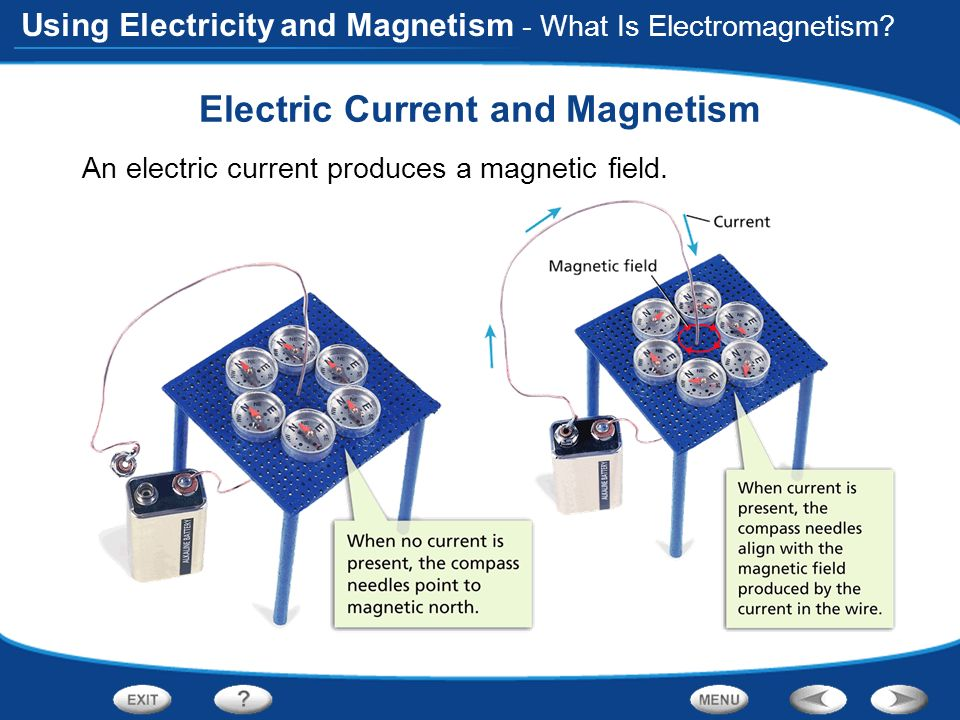 Using Electricity and Magnetism - What Is Electromagnetism? Electric Current and Magnetism An electric current produces a magnetic field.