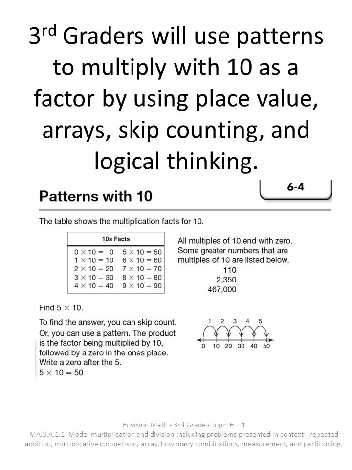 3 rd Graders will use patterns to multiply with 10 as a factor by using place value, arrays, skip counting, and logical thinking. Envision Math - 3rd