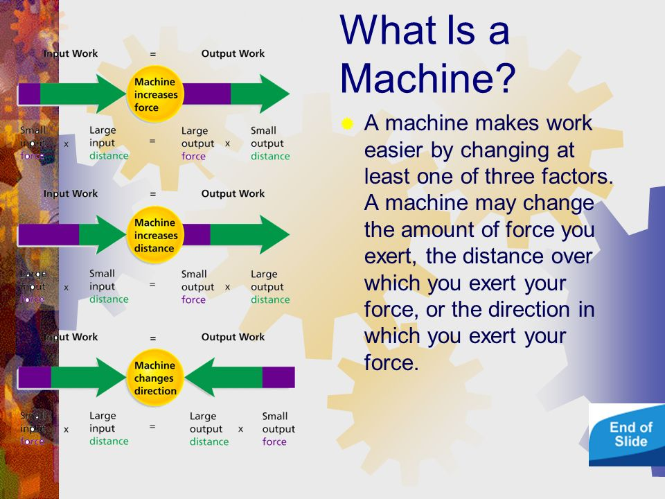 - How Machines Do Work What Is a Machine.