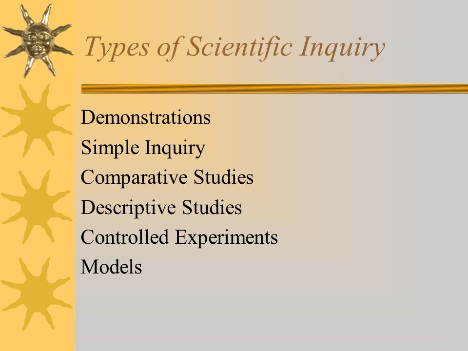 Types of Scientific Inquiry Demonstrations Simple Inquiry Comparative Studies Descriptive Studies Controlled Experiments Models
